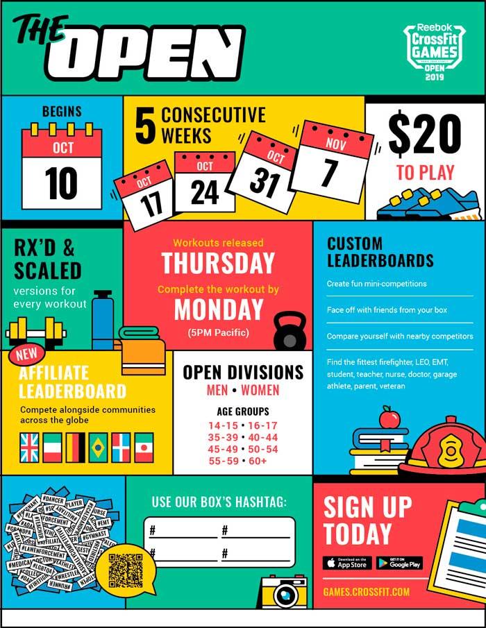 infografica crossfit open 2020