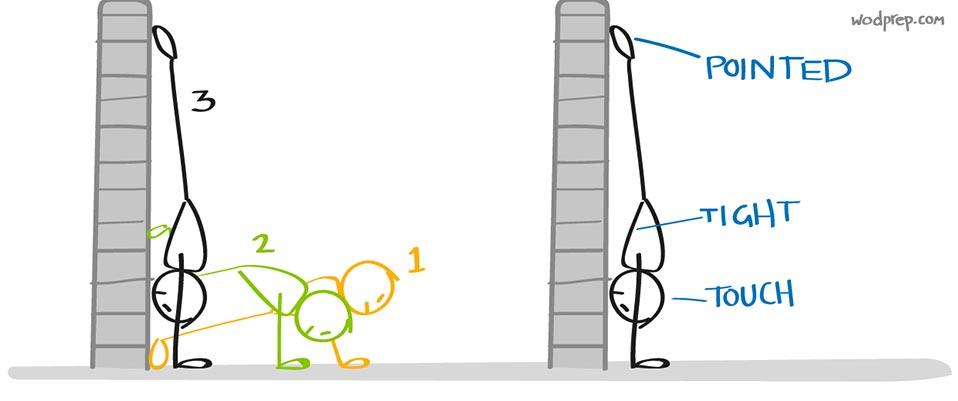 wall walk strategia open 21.1